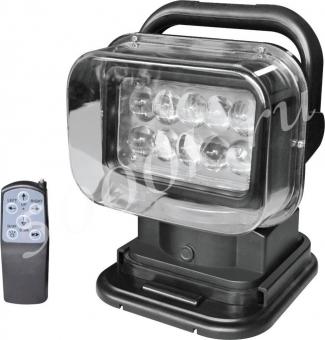 светодиодные LED
