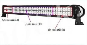 LED балка 240w combo Epistar