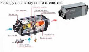 Автономный отопитель 12в 5КВт с полным установочным комплектом._5